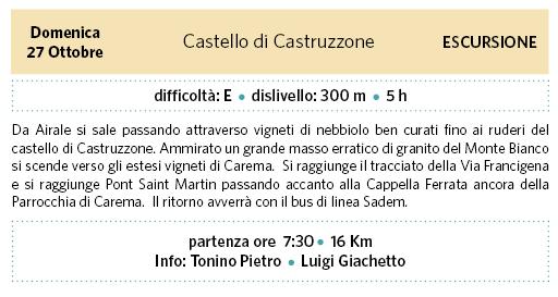 castruzzone.png